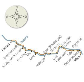 Kaart Donauroute Passau-Wenen